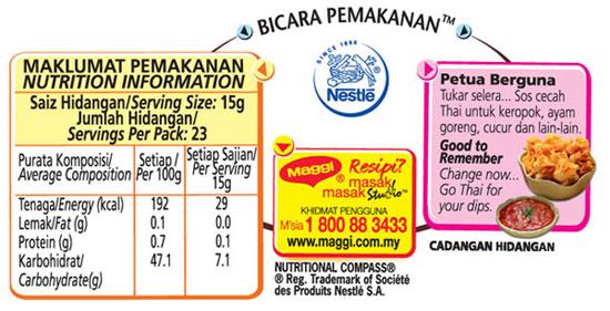 Nestlé Nutritional Compass