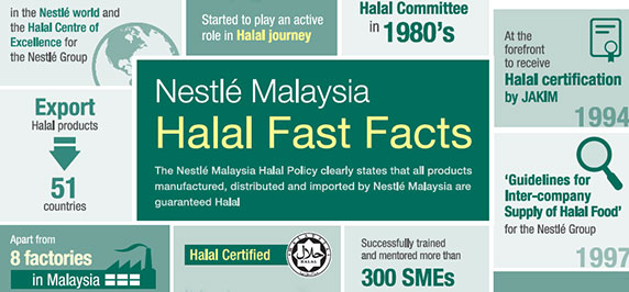 effect of macro environment of nestle malaysia In this research work the company chosen by me is nestle malaysia  we have  also tried to cover the internal and external micro and macro environments for the   by the company these factors do not create much impact in general scenario.