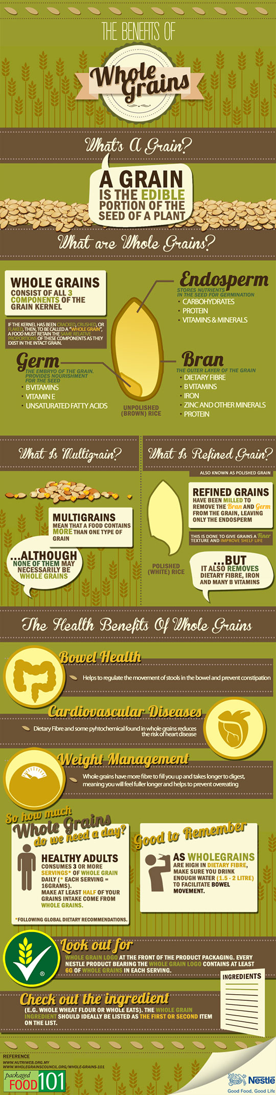 Whole Grains Health Amp Benefits